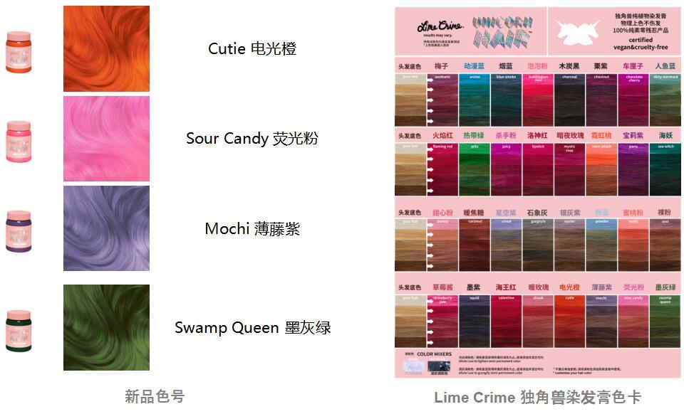Lime Crime中國官宣品牌代言人文淇 同時推出獨角獸染發膏全新色號