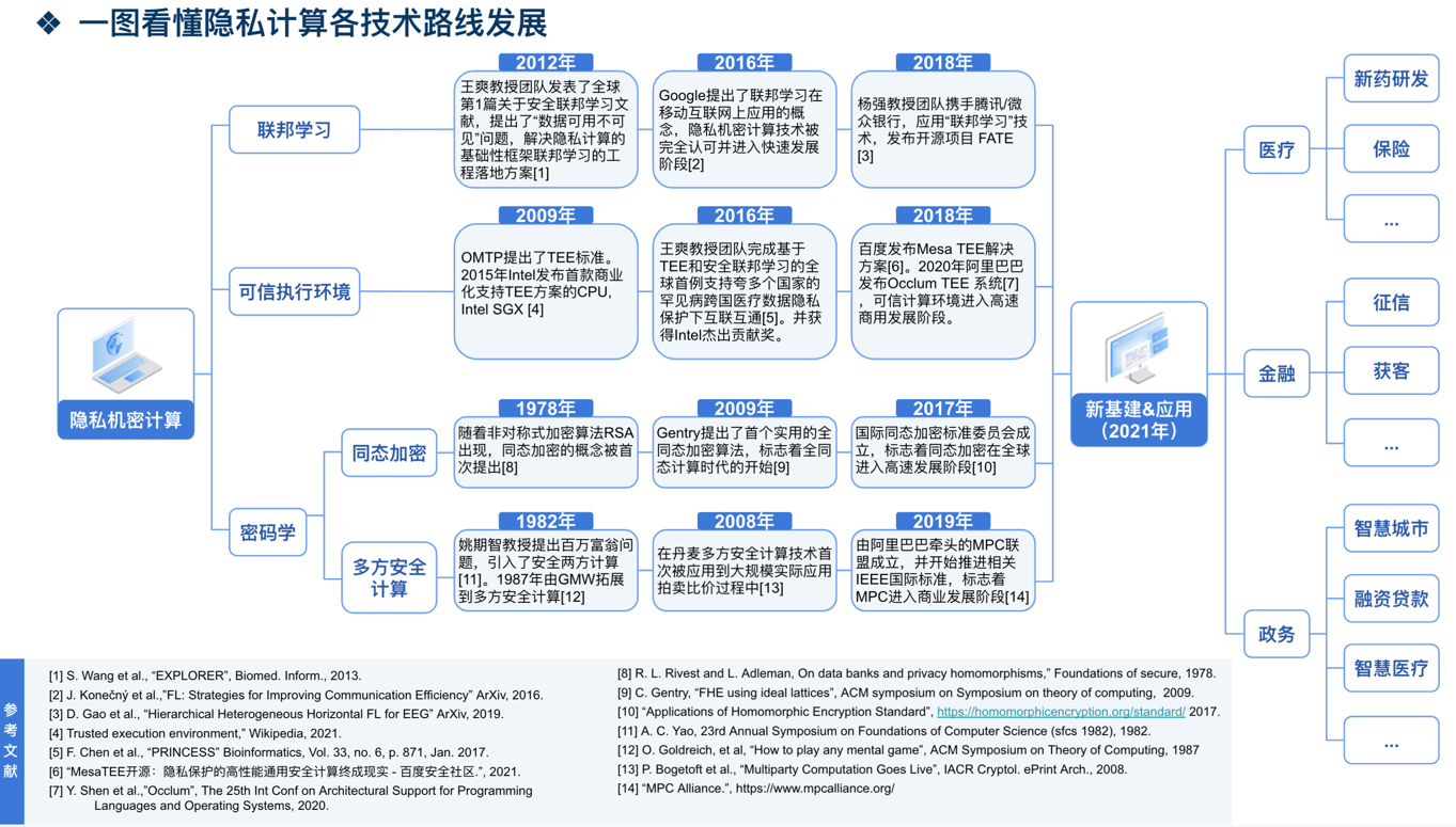 //hqsx-1258552171.cos.ap-shanghai.myqcloud.com/upload/2021/07/20210706044038793.png插图(1)