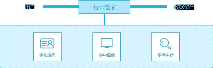 //hqsx-1258552171.cos.ap-shanghai.myqcloud.com/upload/2021/07/20210714060312967.png插图(2)