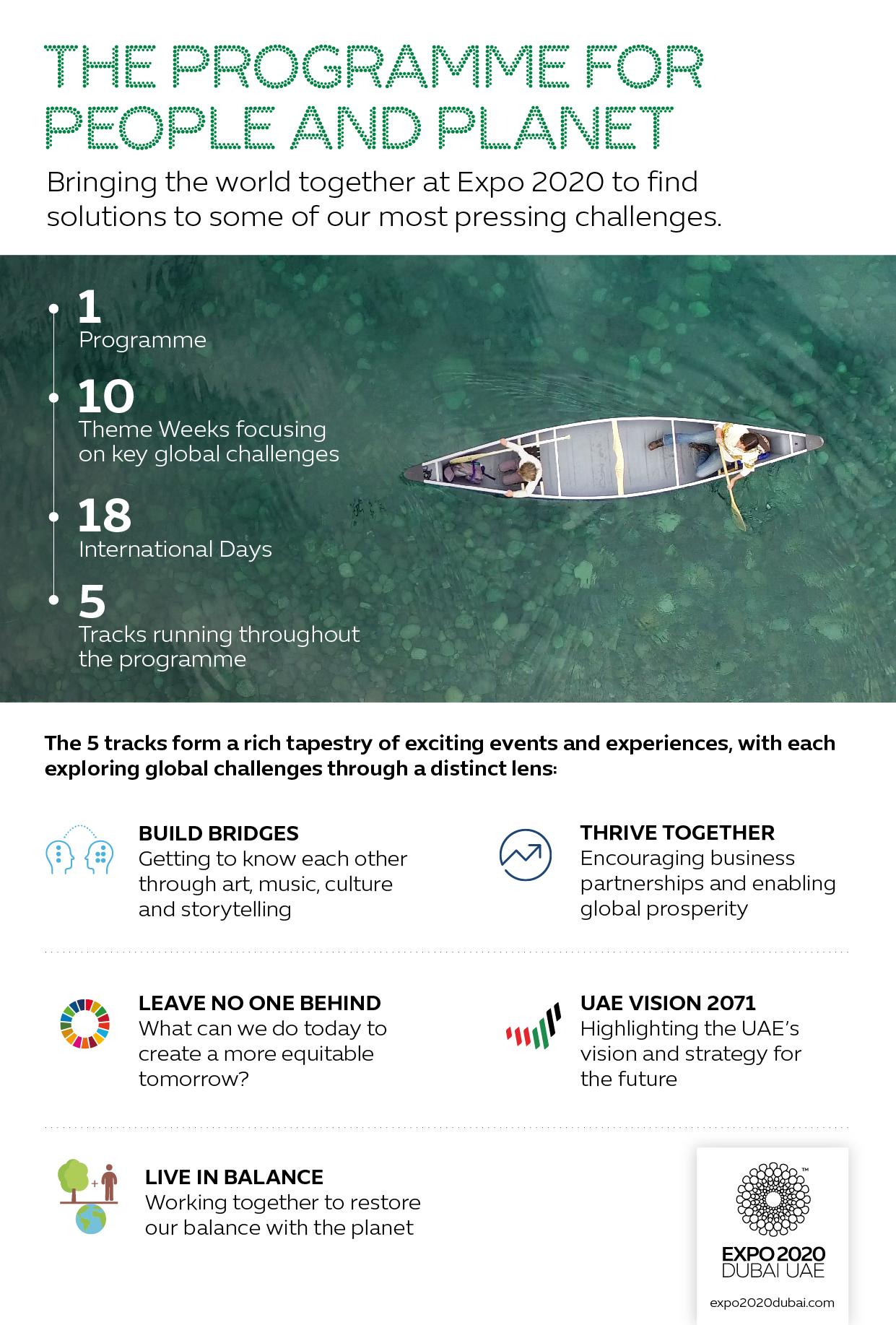 2020 迪拜世博会公布人类与地球计划 期待团结全球社会成为变革推动者