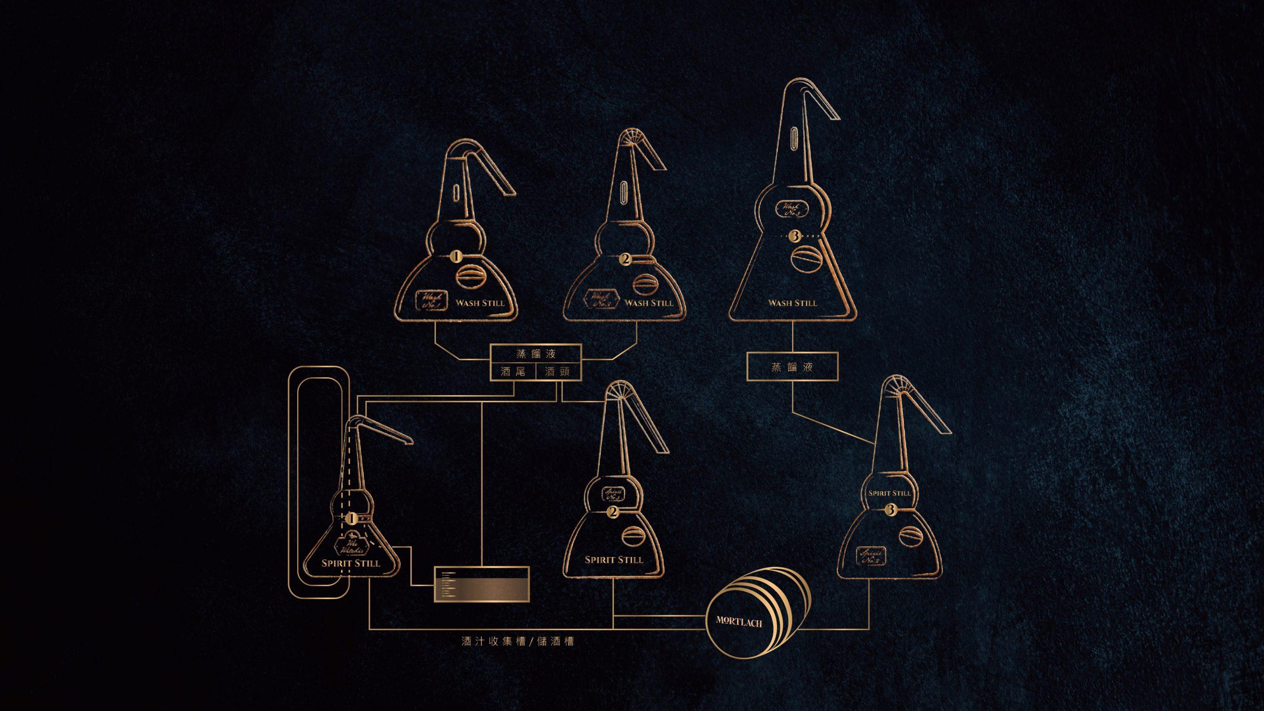 图片包含 游戏机 描述已自动生成